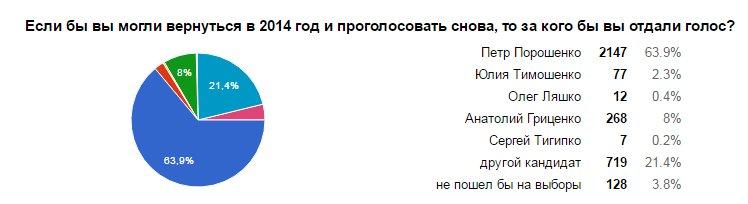 Боевики обстреляли шахту Бутовку из САУ с калибром пушек 122-мм, выпустив 18 снарядов, - пресс-центр штаба АТО - Цензор.НЕТ 4095