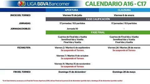 Inicio del torneo Apertura 2016 y Clausura 2017 ~ Apuntes de Futbol