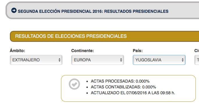 amigos @ONPE_oficial ¿cómo es que estamos esperando votos de Yugoslavia, país que no existe hace años? https://t.co/kdOxdLWqMu
