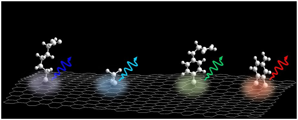 New Fluorescent Nanostructures through Surface Modification  https://t.co/ENSakhwoUb Read the #JACSspotlight https://t.co/T6ohG4D4Kl