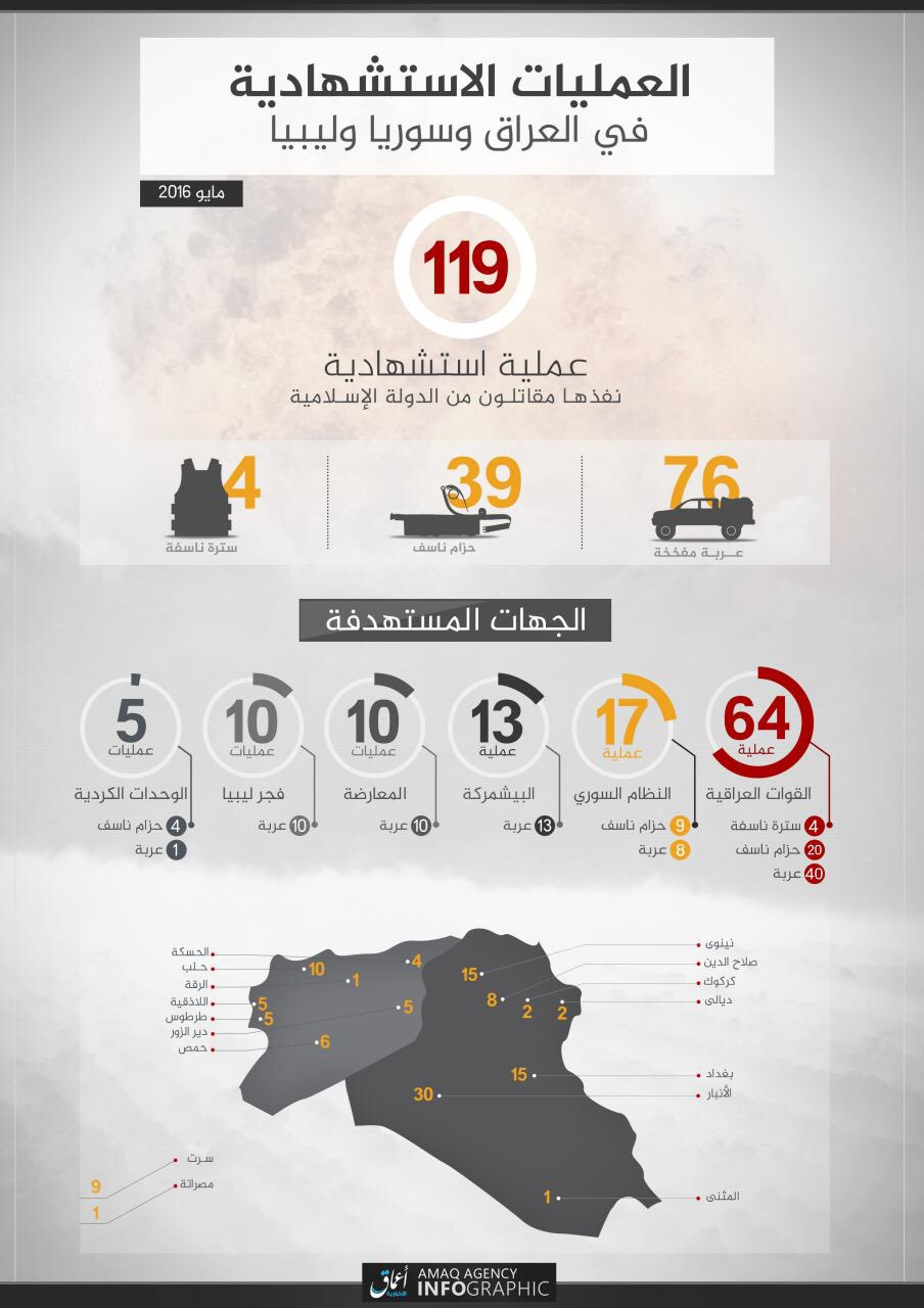 ISIL/ISIS General Discussion Thread - Page 5 CkYBT66UYAEMWUH