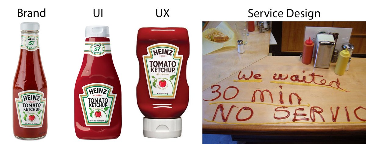 Putting this out there to the world, with hashtags as well! #UX #scd https://t.co/klCvxqShew