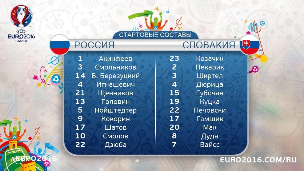 Чемпионат Европы по футболу 2016 - Страница 4 Ck_ZUF7WgAAcz9f