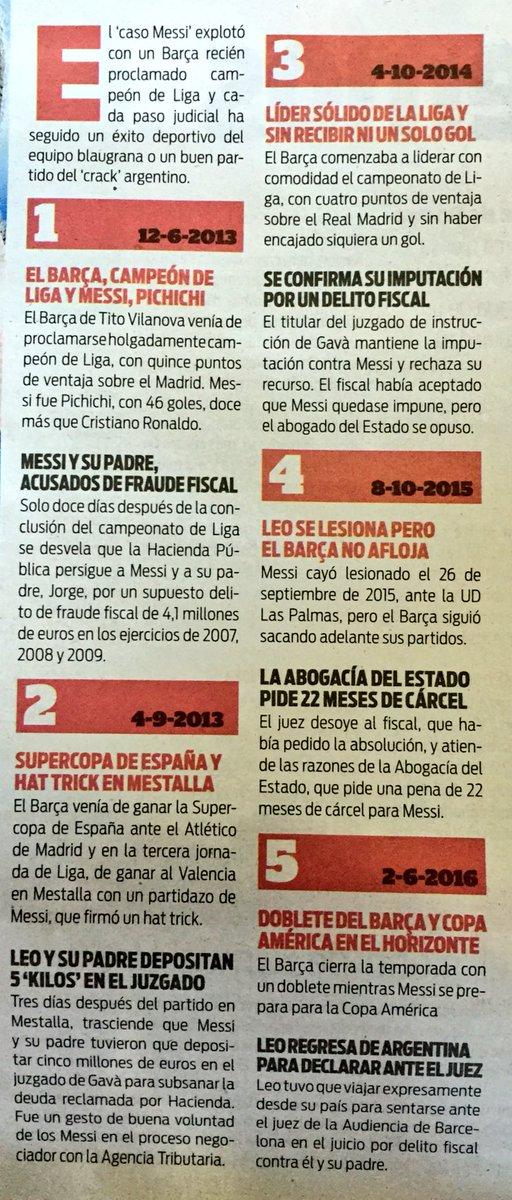 Messi va a acabar en la cárcel - Página 9 CkaSy-WWEAEeQ4Z