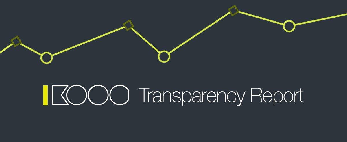 Transparency Report #1: WPLift Sale, Acquisitions & Future Plans. https://t.co/G9pyGFeF1N https://t.co/jLyTT8cJ5H