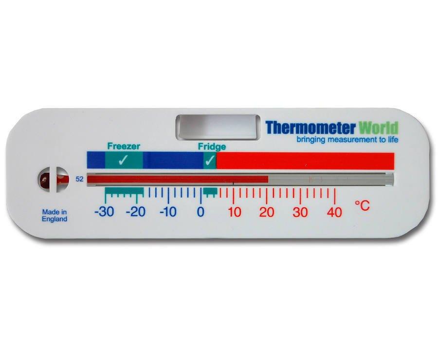 Thermometer World Thermworld Twitter