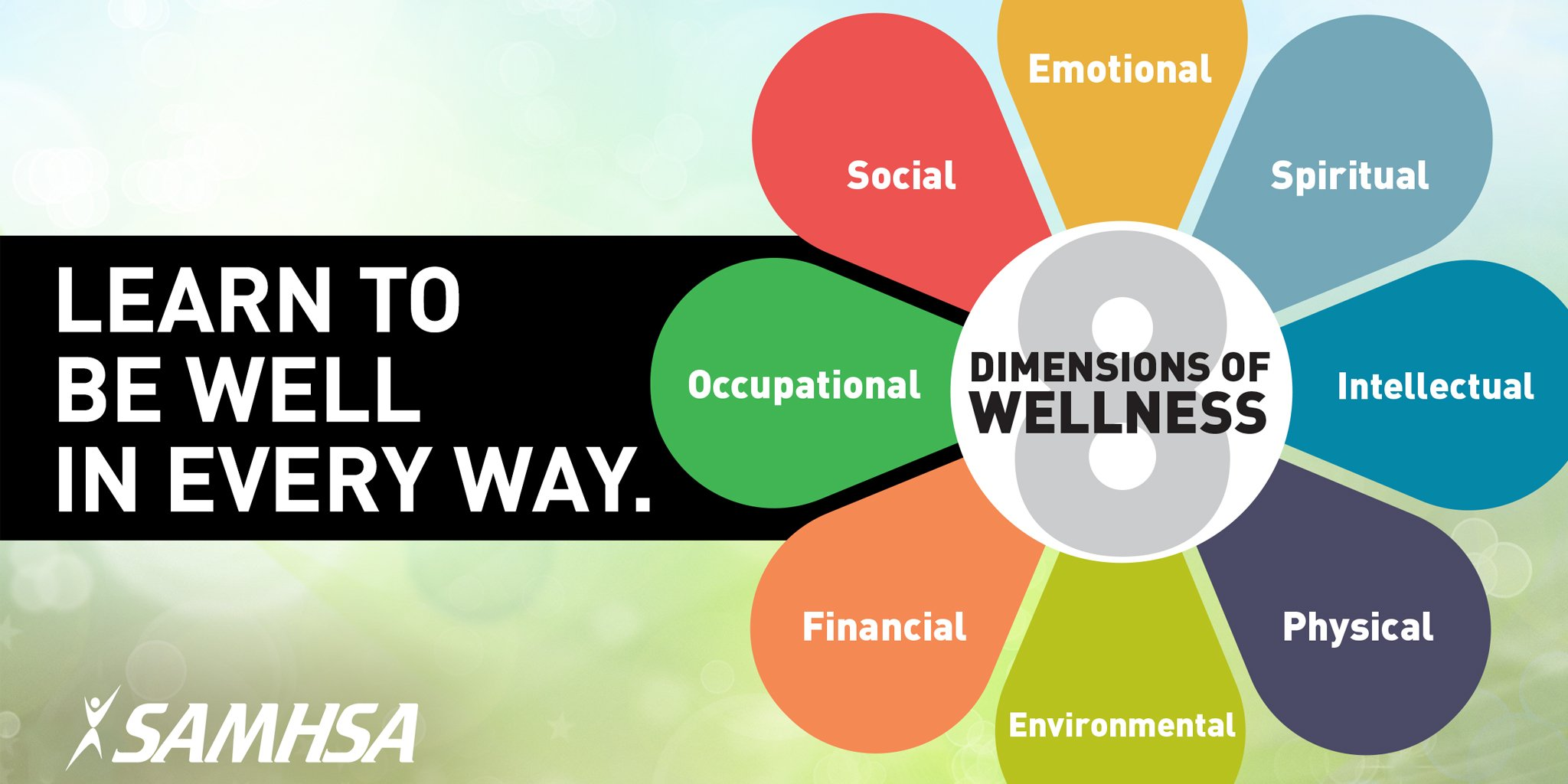 8 dimensions of health It is much more than just physical health, exercise, and nutrition wellness is multidimensional including: spiritual, physical, emotional, career, intellectual, environmental, social  wellness is a full integration and the pursuit of continued growth and balance in these seven dimensions of wellness.