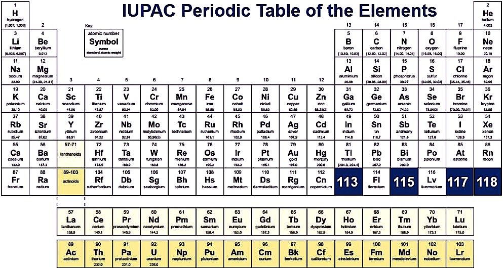 Corey s powell on twitter periodic table just got 4 new element 710 pm 8 jun 2016 urtaz Image collections