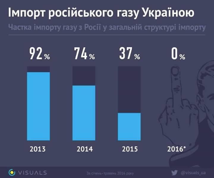Из-за высокого уровня алкоголизации населения в РФ хотят запретить одеколон в больших флаконах - Цензор.НЕТ 2724
