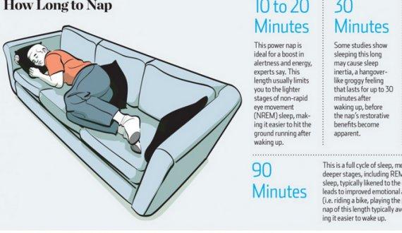 Take a nap for better health. https://t.co/dbdEBPXQF3