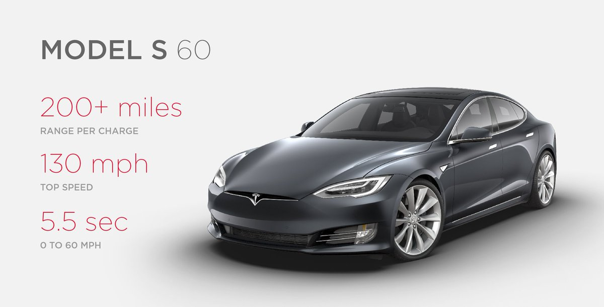 Tesla On Twitter 60 Is Standard With Active Safety Features Autopilot Hardware Https T Co Mawkeg9bml