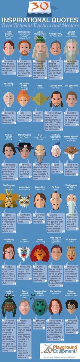 Inspirational quotes from fictional teachers. (Via Pinterest) https://t.co/l2SthU4bSM