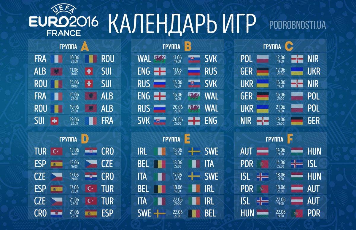 Чемпионат греции по футболу 2016-2017 турнирная таблица расписание игр
