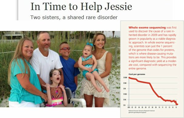 Thumbnail for In Time to Help Jessie