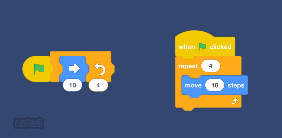 Scratch Blocks & Scratch 3.0: What's next and what it means for the #Scratch community https://t.co/yzbhtl9UFP https://t.co/jzoAjMAbol