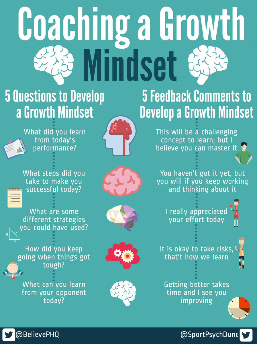 #growthmindset strategies from @SportsPsychDunc ...infographic transcription: https://t.co/kZpfL0UmNu #growthmindset https://t.co/BiNsipgLr1