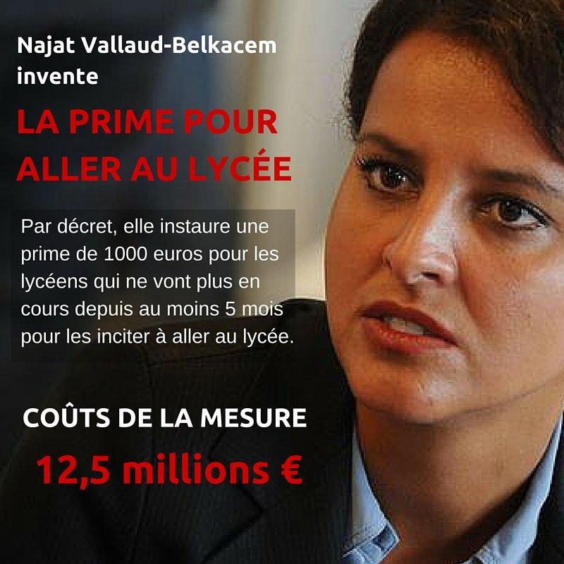 Pour lutter contre l'absentéisme, @najatvb offre une prime de 1000 € aux #décrocheurs. Coût = 12,5 M€ https://t.co/MiwG9ynqF9