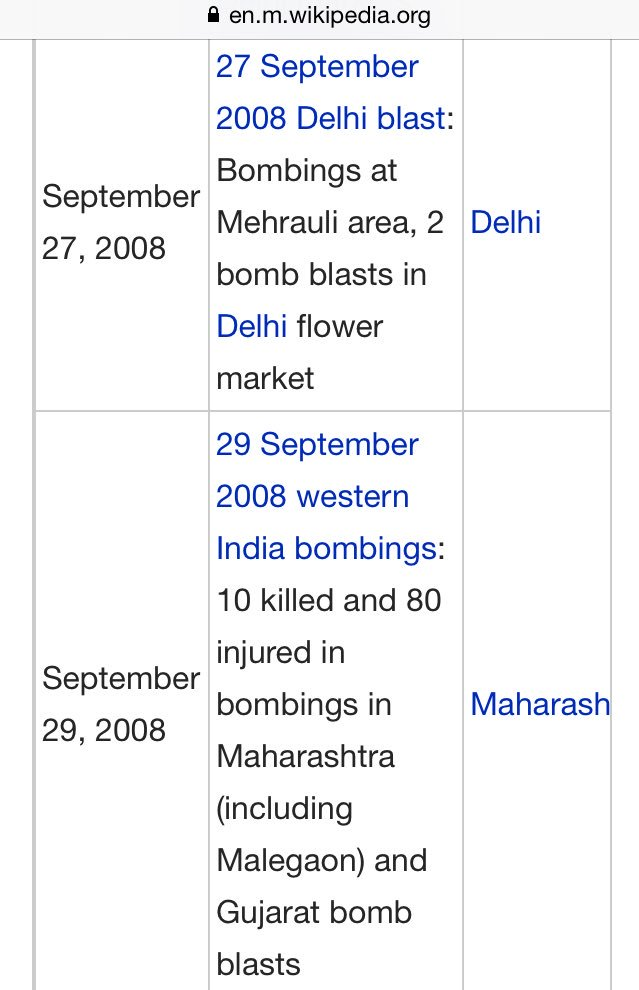 29 September 2008 western India bombings