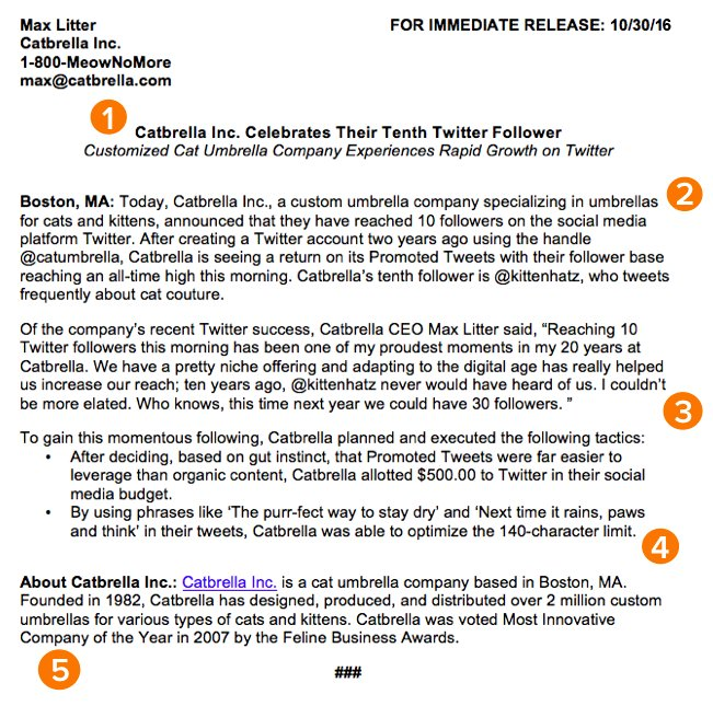Hubspot On Twitter How To Write A Press Release Free Press