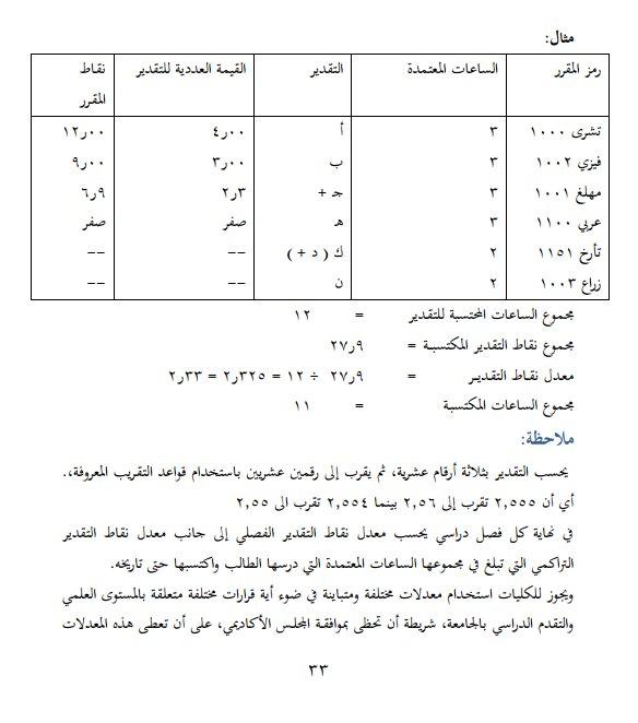 شرح طريقة حساب المعدل التراكمي 2