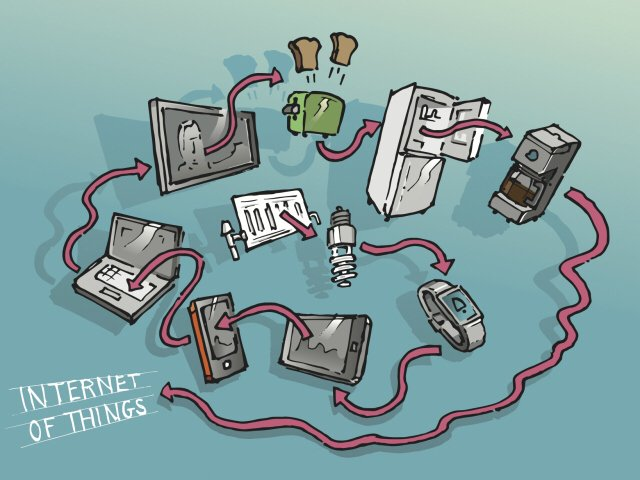 The Internet of Things Is Too Confusing