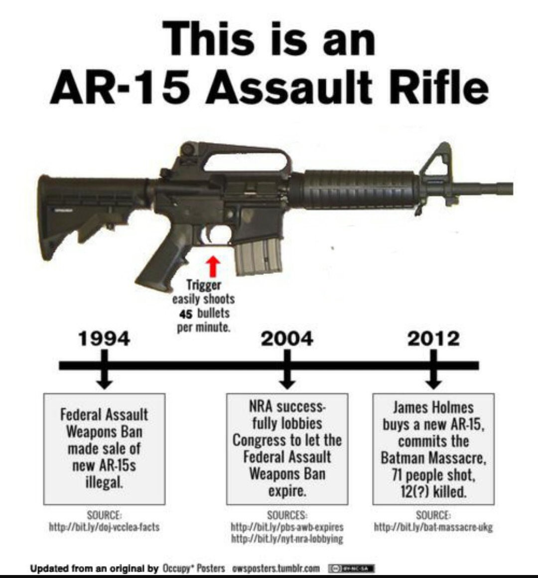 we must ban assault weapons essay