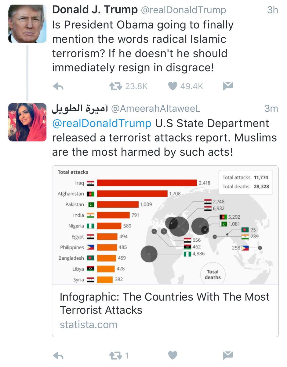 Thank u @AmeerahAltaweeL for answering the ignorance coming from @realDonaldTrump #Orlando https://t.co/bIW6ulxGiq https://t.co/orT19rcvfA