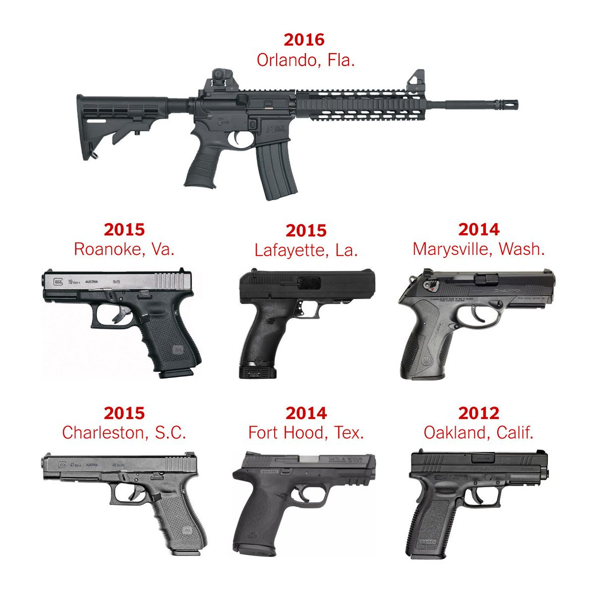 Unleaded Ink: So you want to buy your first handgun   All Types Of Guns Names And Pictures