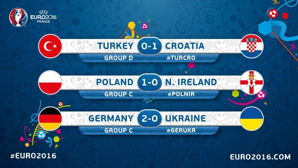 Европско првенство у фудбалу 2016. Ckx7u0HWYAEmPRi