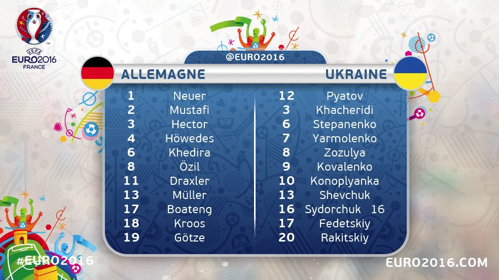 Euro 2016 • Allemagne Vs Ukraine CkxQgi0XAAE5Les