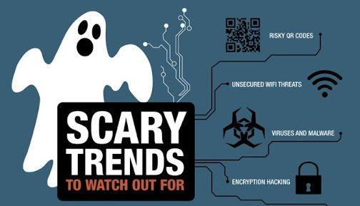 IOT Security Trends// Is the Online World More Dangerous ?? Security threats…