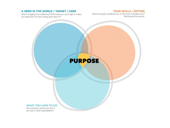 High schools should help teens develop a sense of #purpose, not just measure their knowledge https://t.co/hq70ASKo6W https://t.co/OLzRr0dKUp