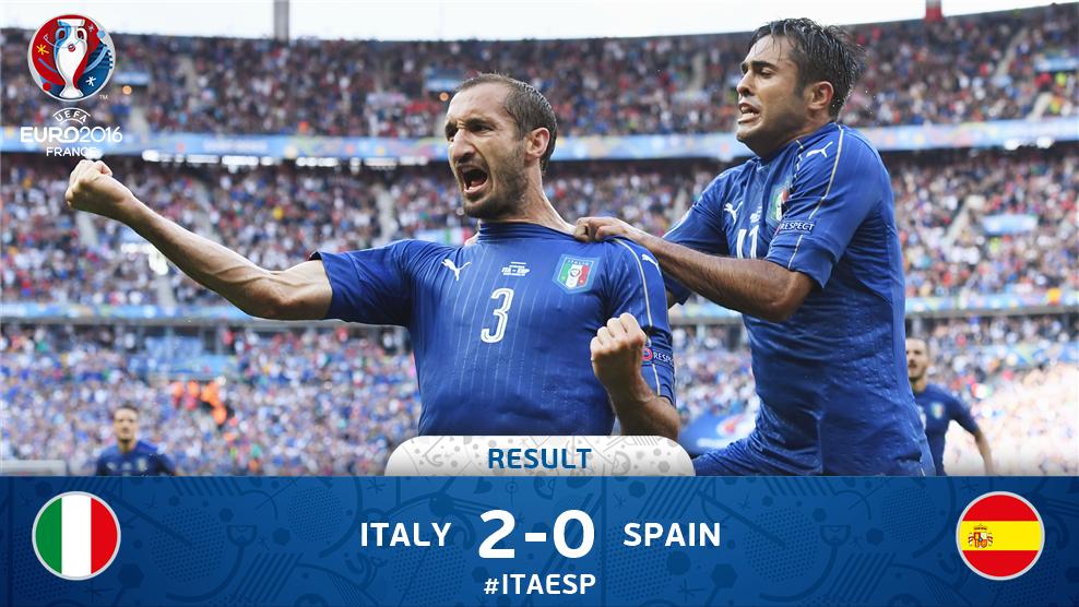 Евро-2016. Италия победила Испанию и вышла в четвертьфинал, где сыграет с Германией