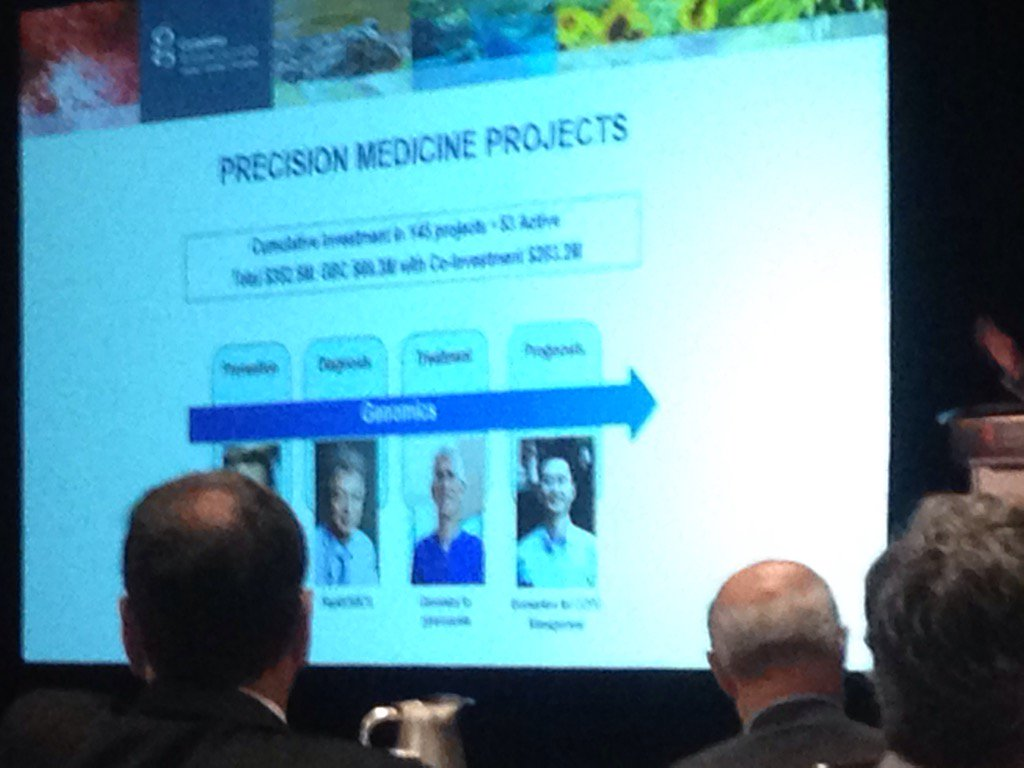 #HealthSummit16 Personalized medicine: genomics for prevention, dx, tx or prognosis: opportunities v challenges https://t.co/hMGslbEQHJ