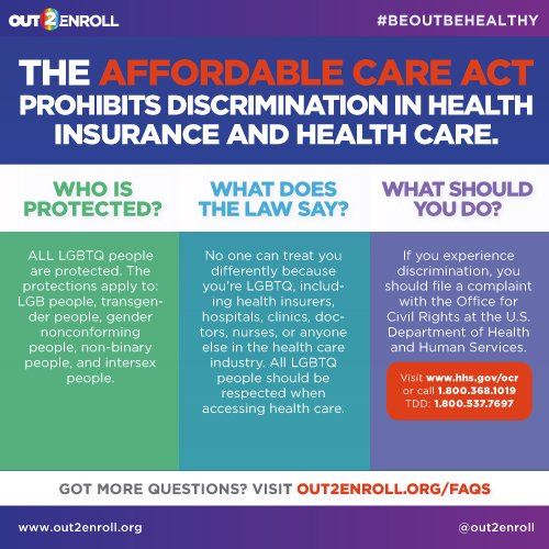 A1: #ACA means #LGBTQ Americans cant be denied health coverage or care. #MillennialMon #KnowYourRights #Pride2016 https://t.co/I8DGRlaxMN