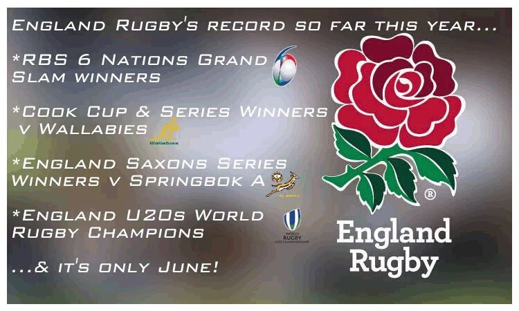 Something for @EnglandRugby to be a tad proud of... https://t.co/kjoxVv0JTG
