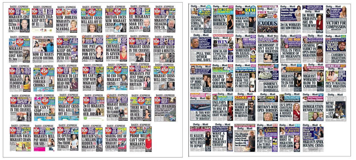 Visual reminder of how immigration played in Leave camp narrative.34 front pages this yr compiled by @gameoldgirl https://t.co/tW6iUBGhz5