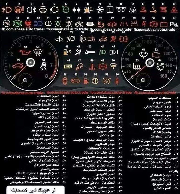 مملكة السيارات On Twitter صورة توض ح جميع العلامات التي تظهر في طبلون السيارة و معناها فورد تويوتا لكزس هيونداي كيا مازدا دودج