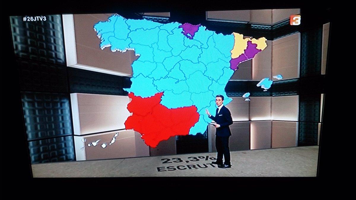 No soy independentista, pero viendo estos gráficos es para planteárselo. España no tiene arreglo. #Elecciones26J https://t.co/4AMwVMusqQ