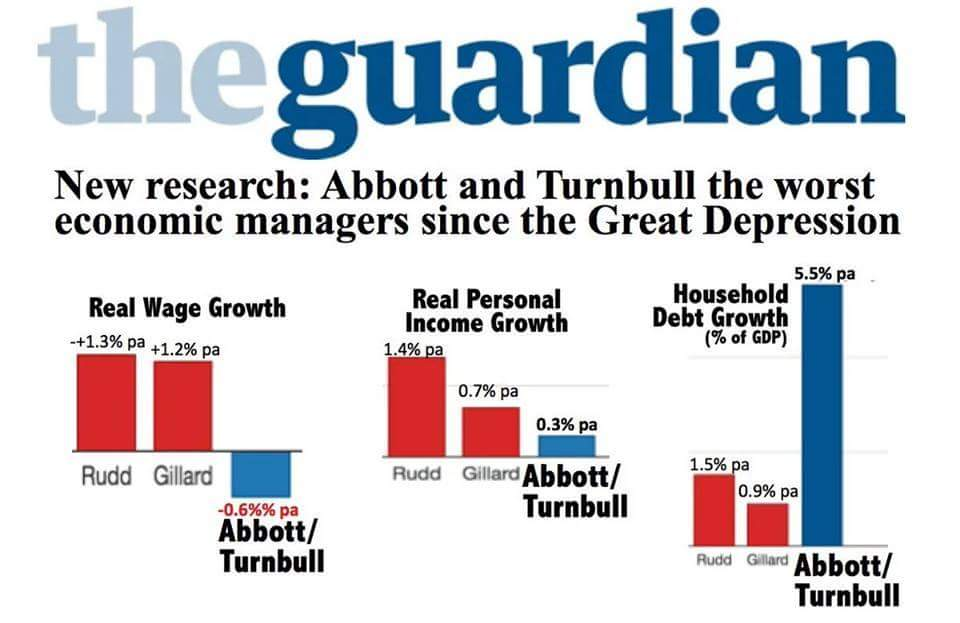 Yes, get these facts clear before you vote https://t.co/dTD5PGs1K3 #auspol #ausvotes #4corners #qanda https://t.co/amfeP7j3BX