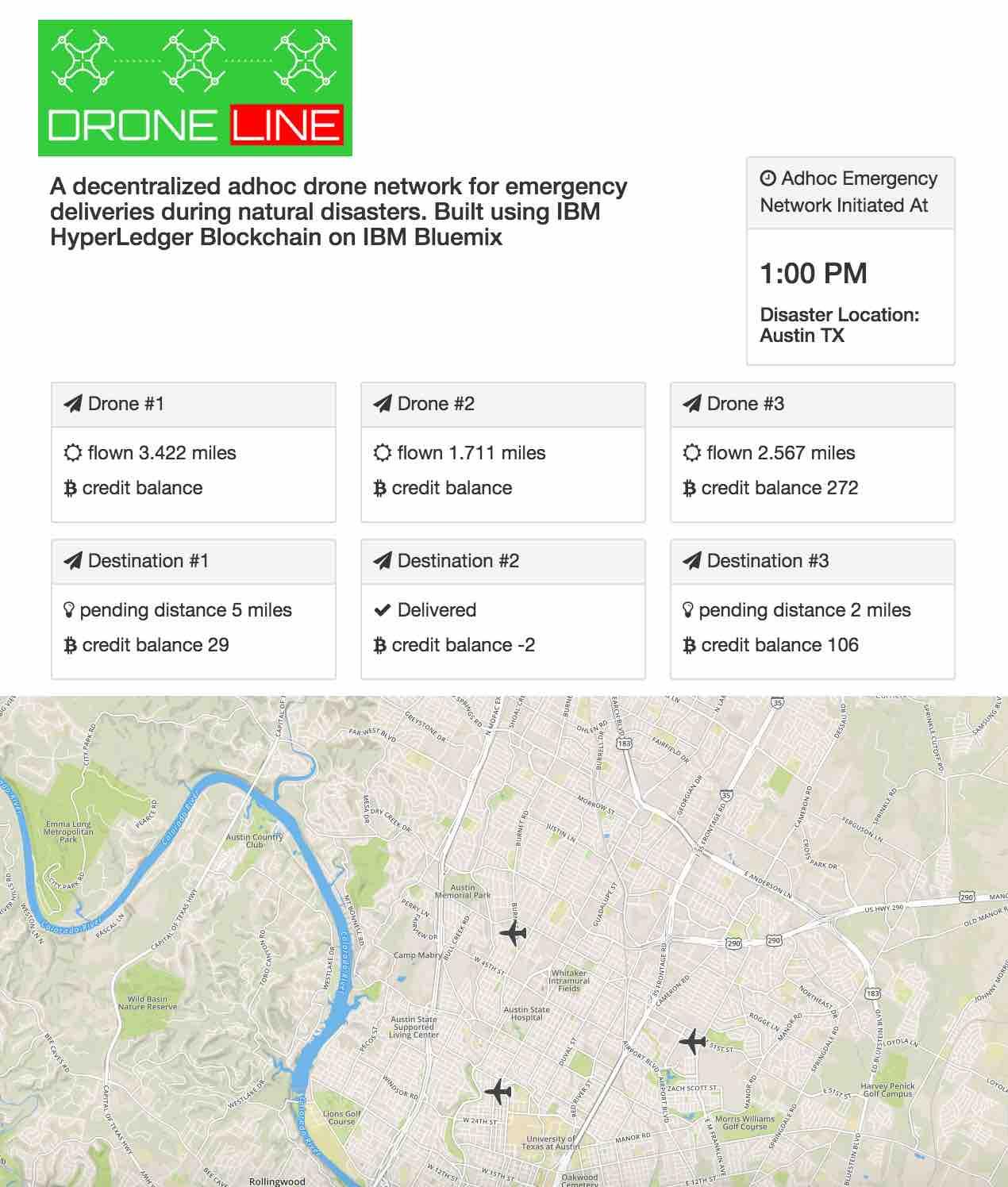 DroneLine