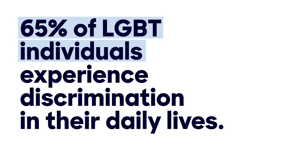 Final, sorry, Complaints for discrimination against homosexuals
