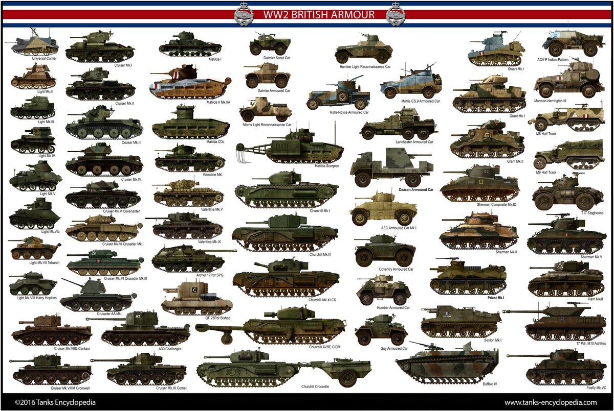 Tanks Encyclopedia On Twitter Quot Check Out This Awesome