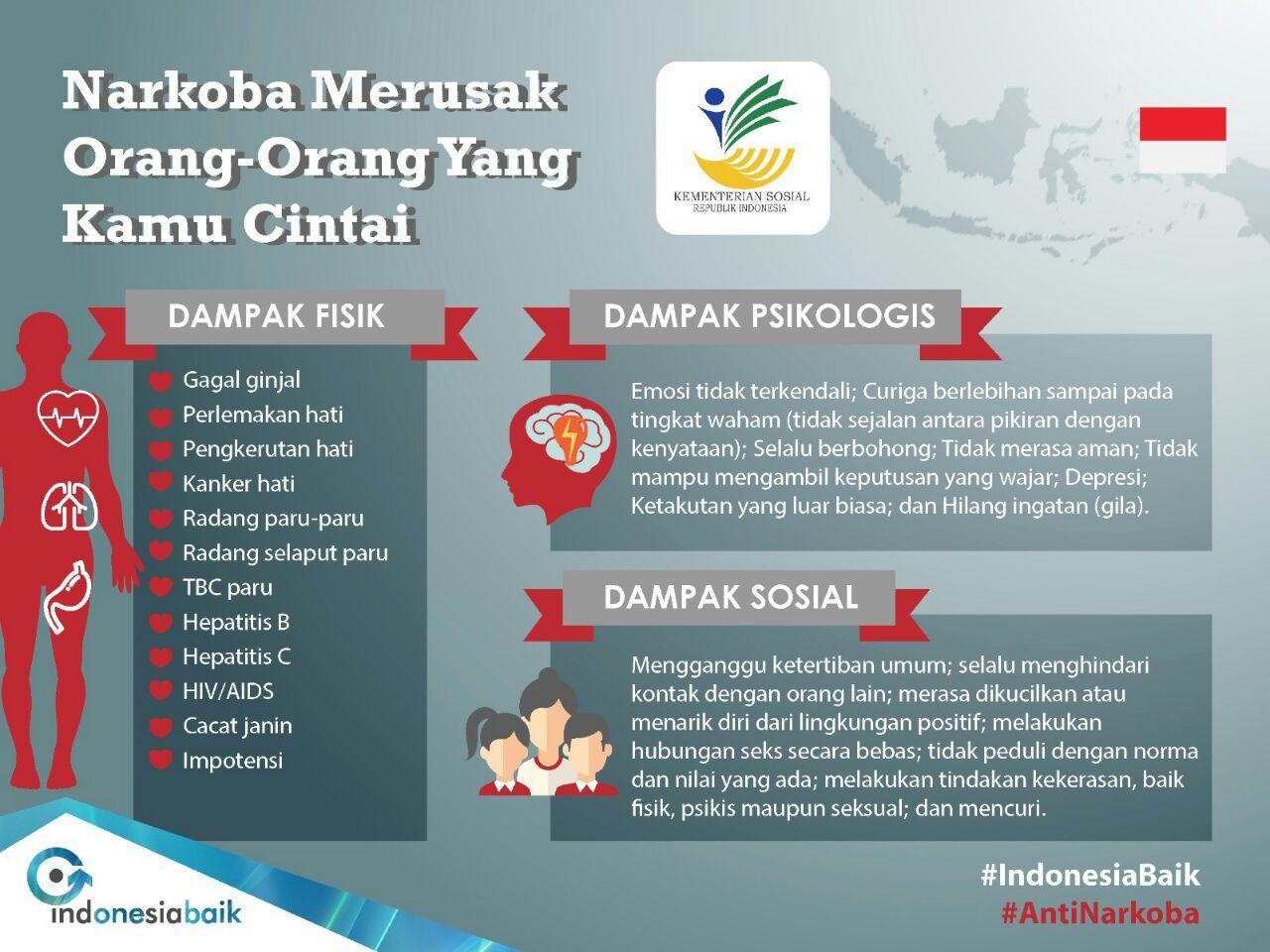 dampak positif lingkungan di pasar 26 4 dampak positif dan negatif keberagaman budaya di indonesia bisa dimaksimalkan untuk kemajuan 13 contoh akomodasi di lingkungan sekolah yang 26.