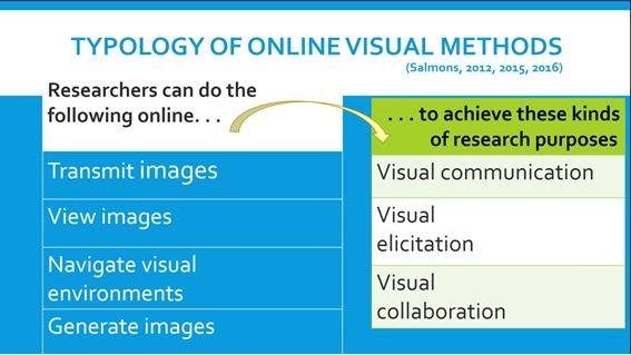 ebook blind spots achieve success by