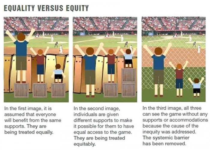 "A7. Have I shared this graphic w/ #nextchat before? Design to be ""equitable"" yet allow for personalization of needs https://t.co/4eDQl815qf"