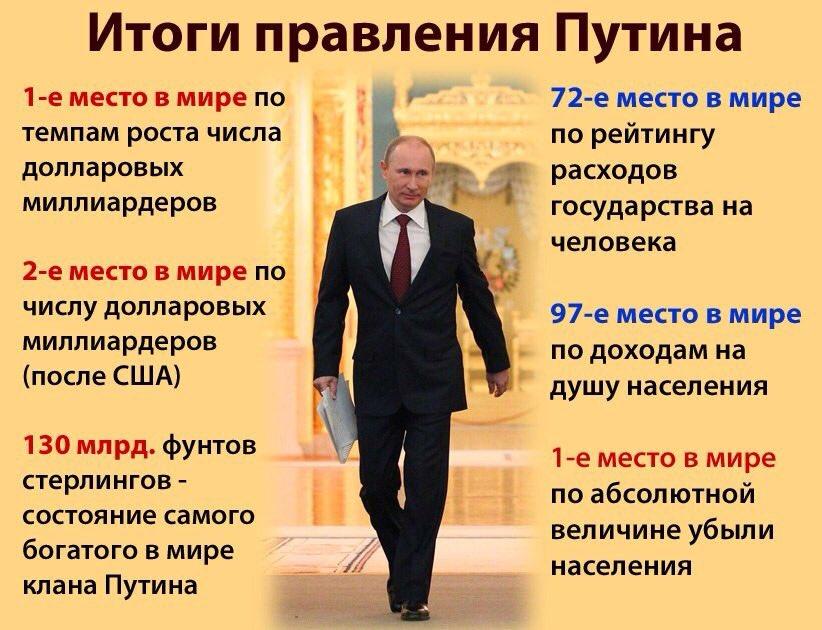 Россия должна понять, что терпение США не безгранично и мы не будем сидеть сложа руки, - Керри о ситуации в Сирии - Цензор.НЕТ 7034