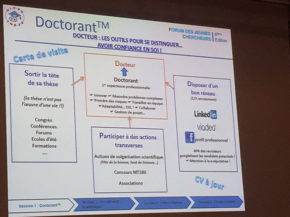 Forum Des Jeunes Chercheurs Doctorants Univamu Hippo Tweetpictwitter 8E57dLQ6A0