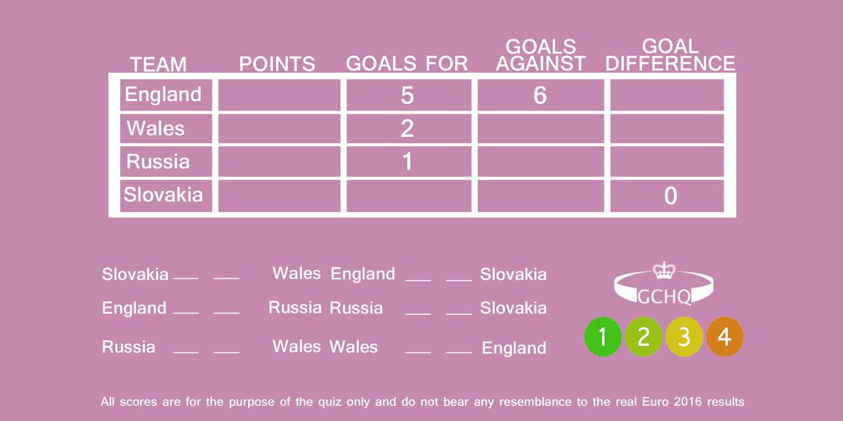 Pick the world cup scores 2020 points table