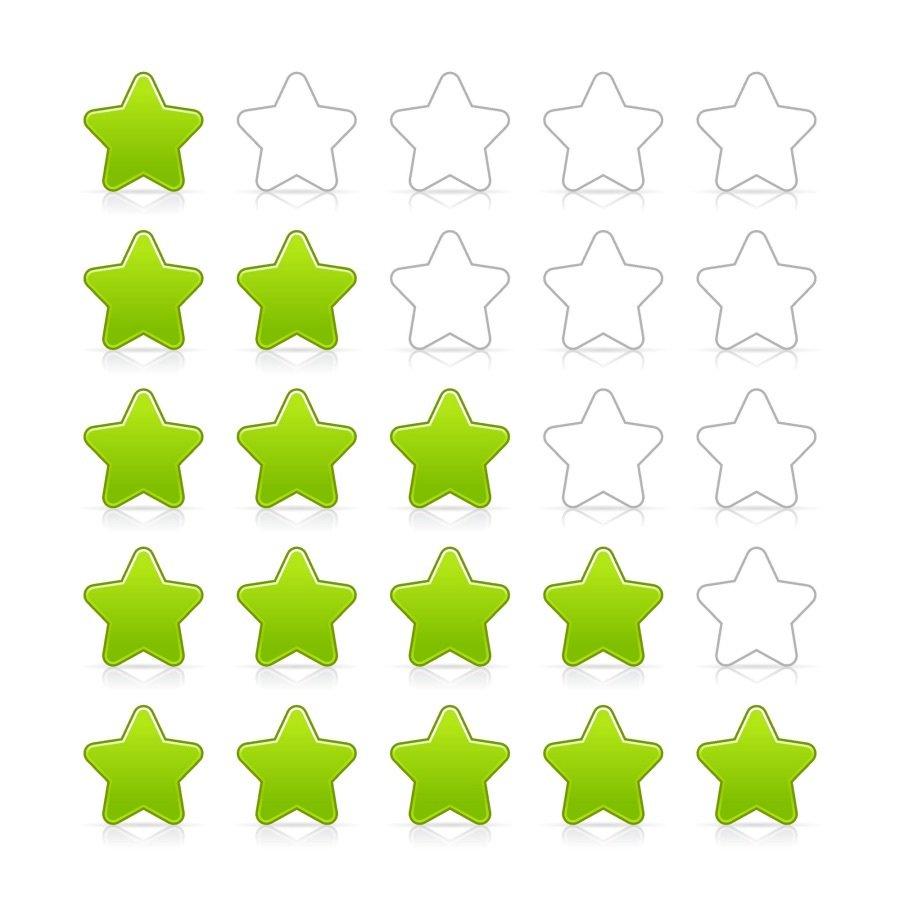 "Marietta Ga Read Consumer Reviews: Trisha Miller On Twitter: ""Good Stuff! -> RT @problogger"